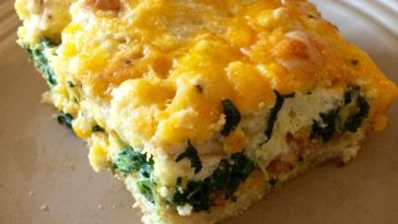 St. Patrick's Day : Bacon, Cheddar and Spinach Strata Recipe